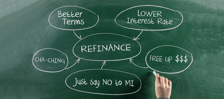 How To Know When To Refinance?