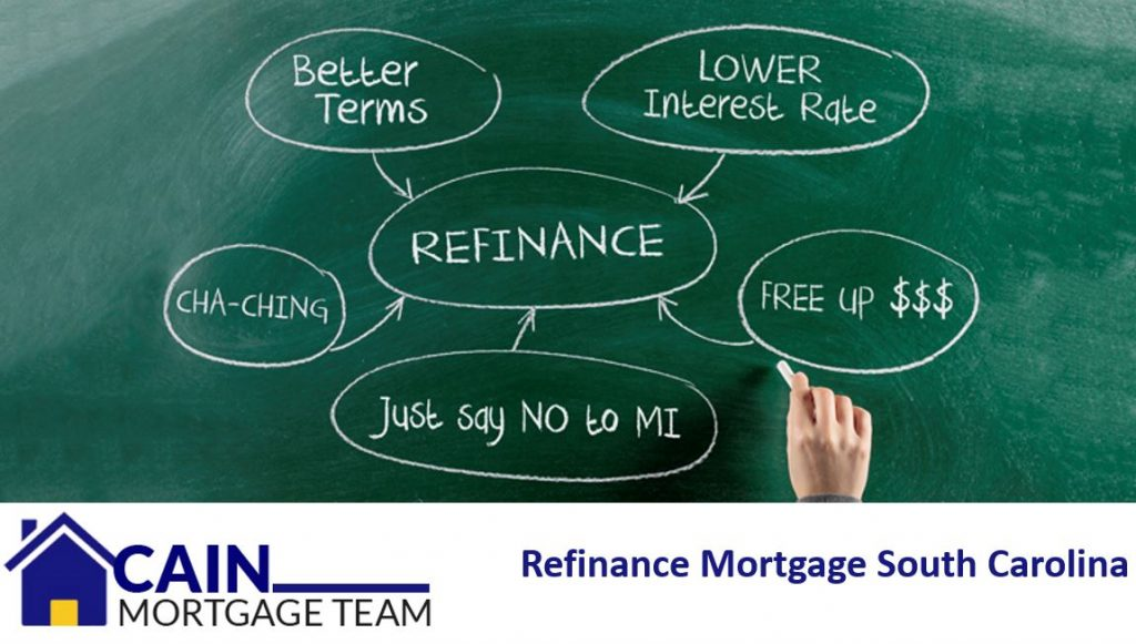 Refinance mortgage - South Carolina