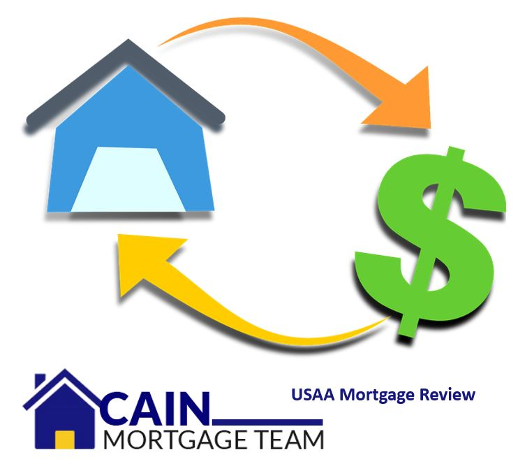 USAA mortgage rate review