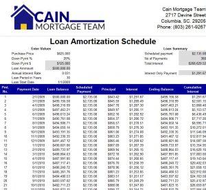 Amoritization schedule excel download