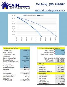 Extra mortgage payment calculator download