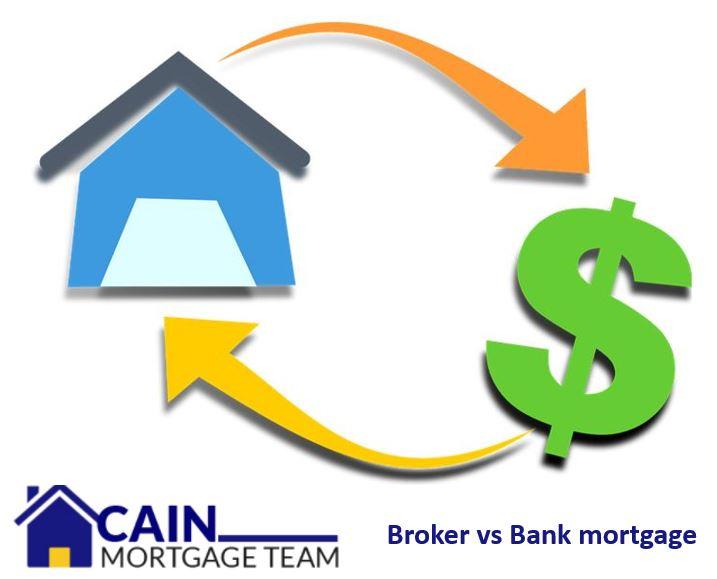 Broker vs bank mortgage - Cain Mortgage Team
